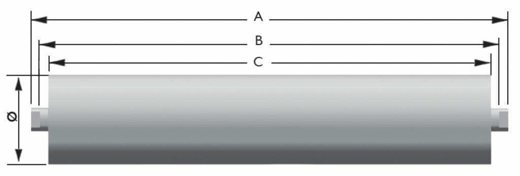 rolete de retorno para correia transportadora 1024x347 - Rolete de Retorno